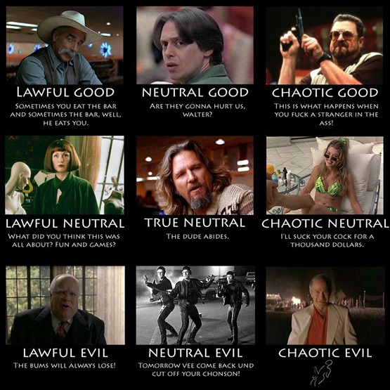 dudeism dungeons and dragons